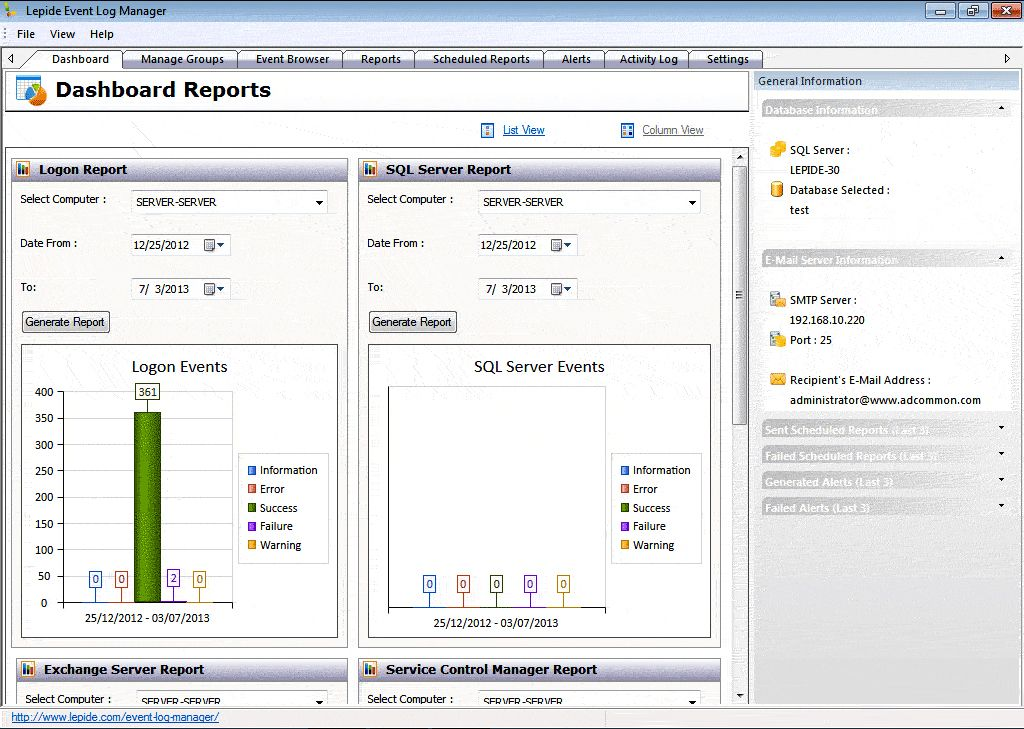 An example of the type of reports included on the dashboard