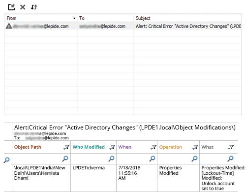LepideAuditor | Data Security Platform