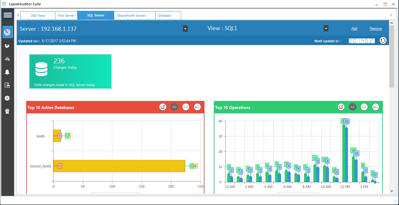 Spot trends with our intuitive dashboard displaying SQL Server changes by criticality, top objects and more