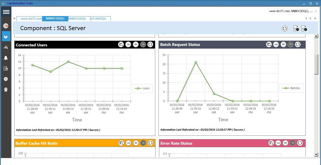 Our health check for SQL Server displaing all important performance indicators to ensure your server is running smoothly