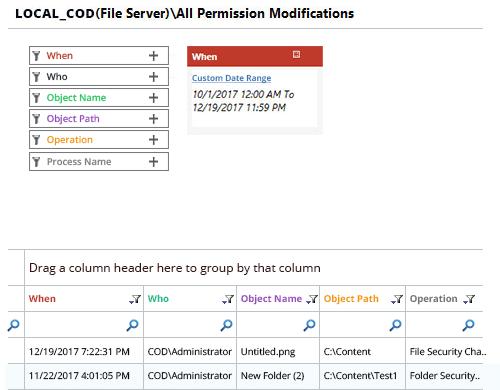 Permission modification report