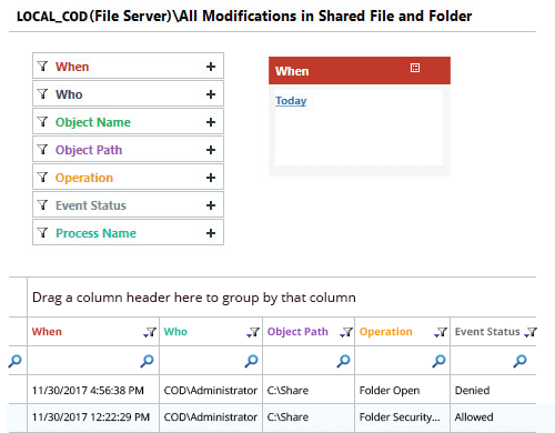 All Modifications in Shared Files and Folders