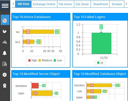 Audit SQL Server Changes with LepideAuditor for SQL Server