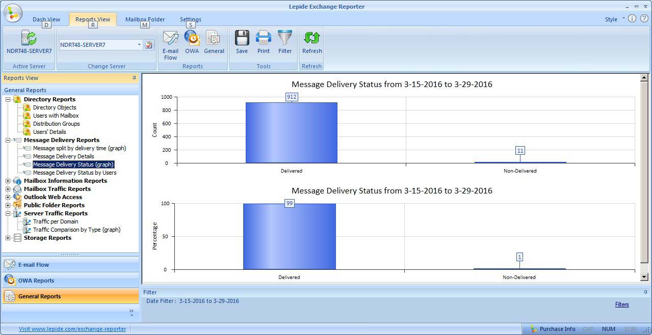 View General Reports on Various Aspects of Exchange Server